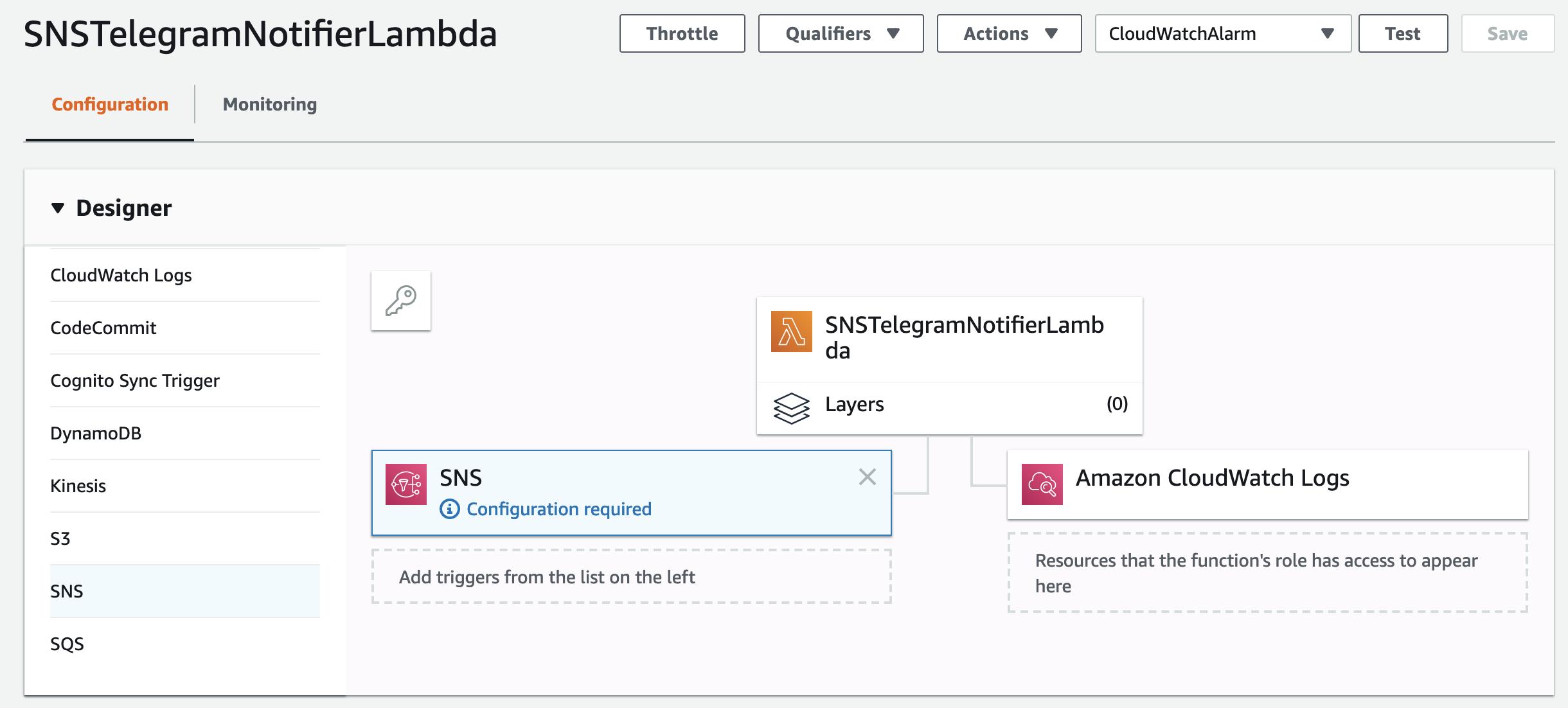 Simple SNS to Telegram notifications bot :: Ilya Bezdelev